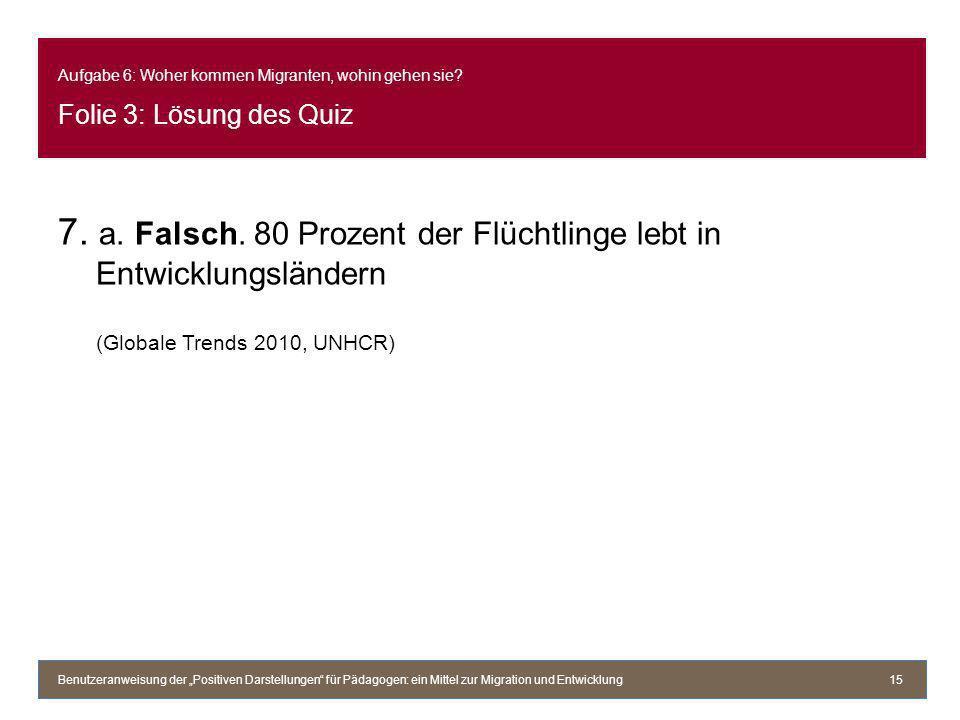 Aufgabe 6: Woher kommen Migranten, wohin gehen sie? Folie 3: Lösung des Quiz 7. a. Falsch. 80 Prozent der Flüchtlinge lebt in Entwicklungsländern (Glo