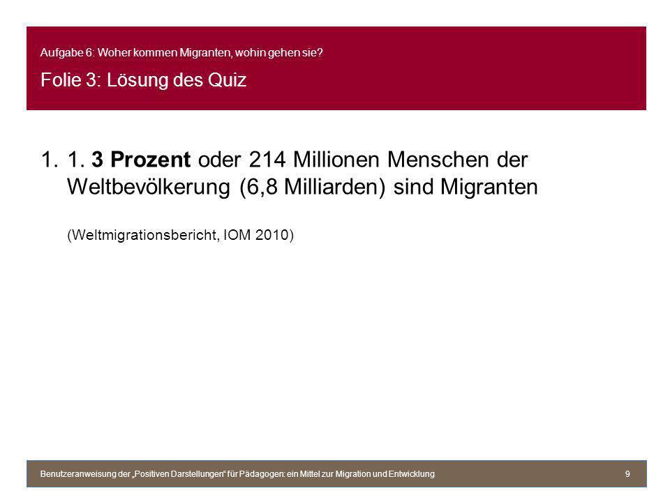 Aufgabe 6: Woher kommen Migranten, wohin gehen sie? Folie 3: Lösung des Quiz 1.1. 3 Prozent oder 214 Millionen Menschen der Weltbevölkerung (6,8 Milli