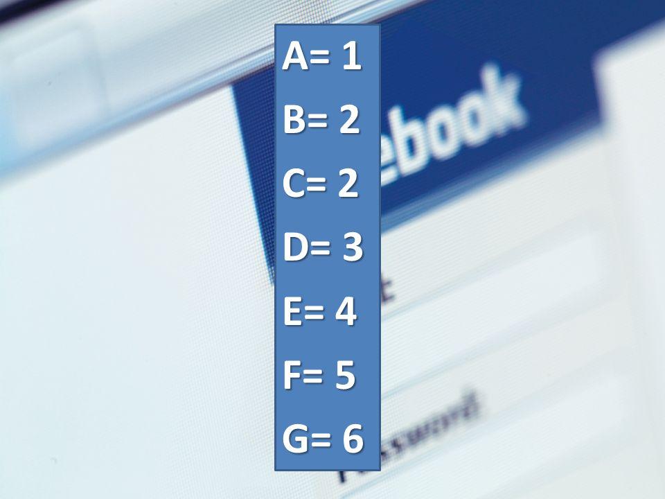 A= 1 B= 2 C= 2 D= 3 E= 4 F= 5 G= 6