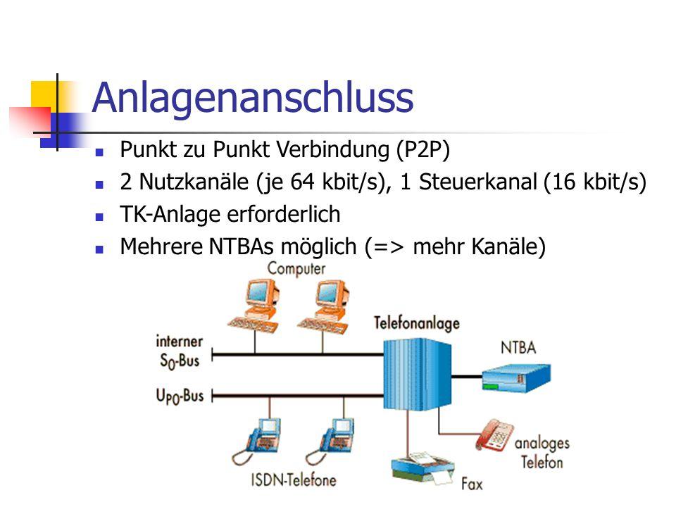 Anlagenanschluss Punkt zu Punkt Verbindung (P2P) 2 Nutzkanäle (je 64 kbit/s), 1 Steuerkanal (16 kbit/s) TK-Anlage erforderlich Mehrere NTBAs möglich (