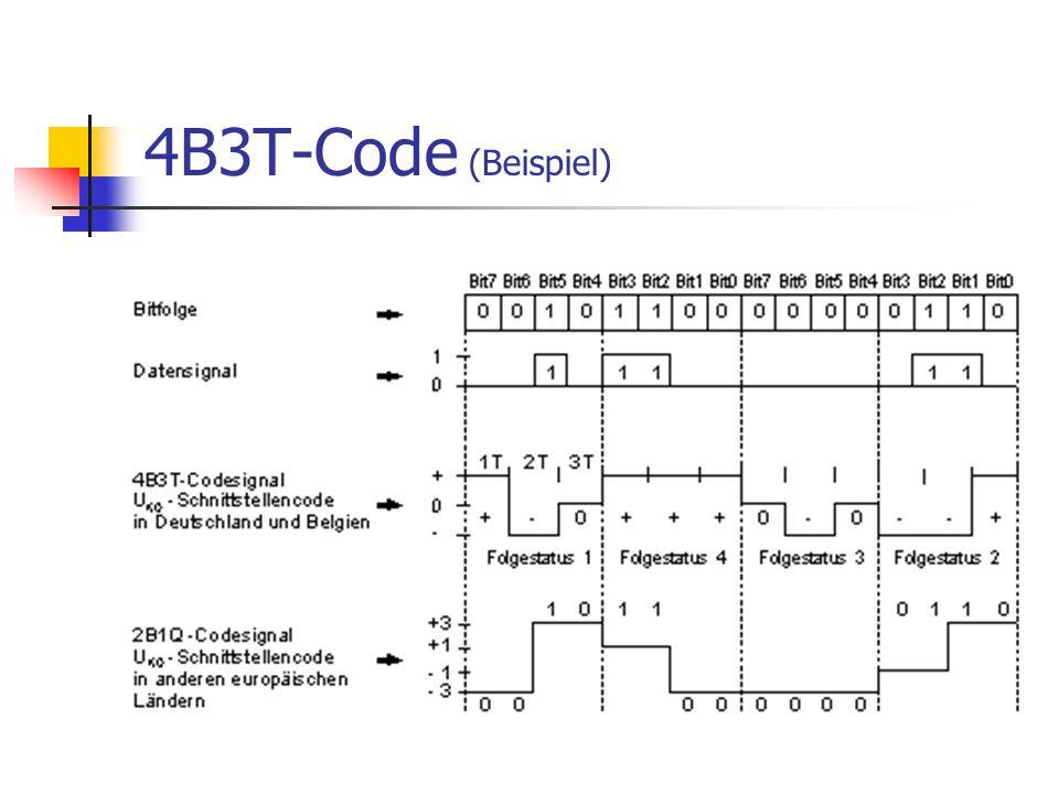 4B3T-Code (Beispiel)