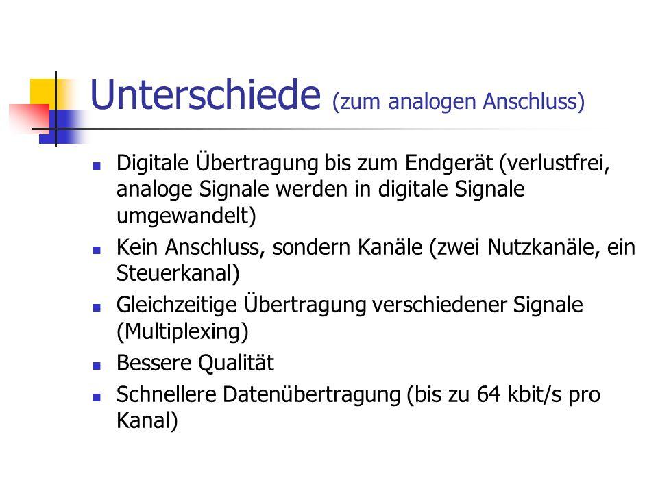 Unterschiede (zum analogen Anschluss) Digitale Übertragung bis zum Endgerät (verlustfrei, analoge Signale werden in digitale Signale umgewandelt) Kein