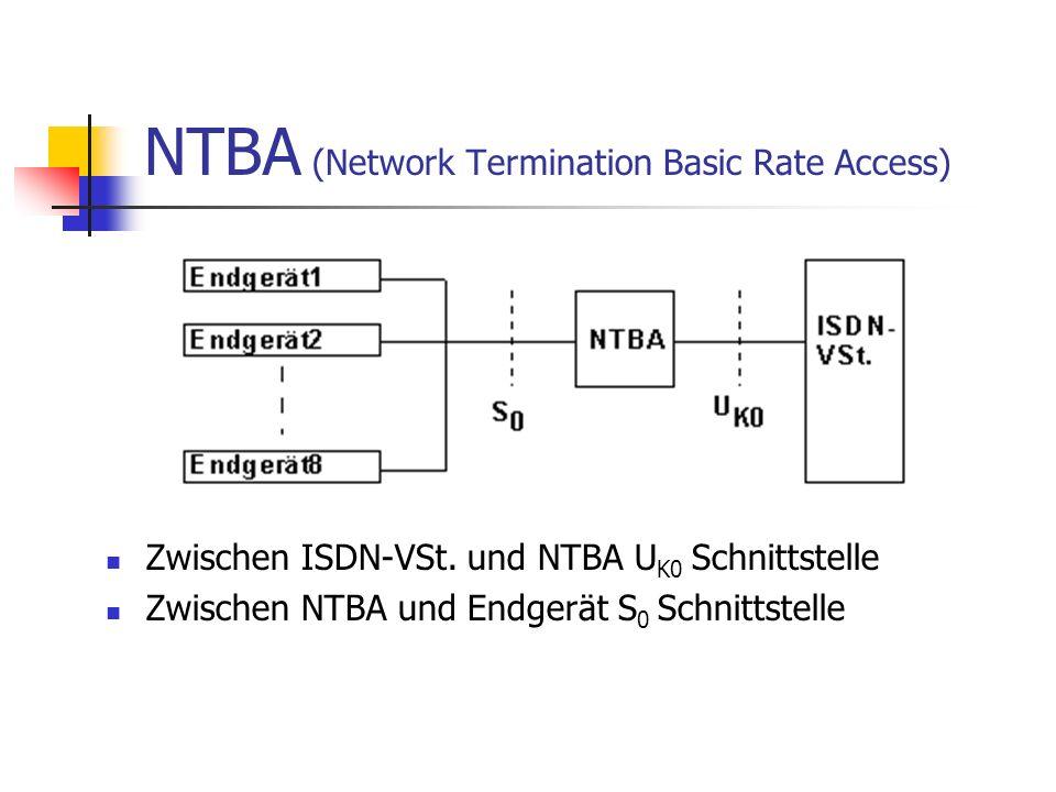 Funktionalität des NTBA Zwei Schnitt- stellenbausteine (SBC und IEC) kommunizieren über interne IOM-Schnitt- stelle (ISDN Orient Modular) NTBA und ISDN-VSt müssen sich zuerst abgleichen (Echokompensation) Bei richtiger Übertragung wird vom Signal das Echo abgezogen