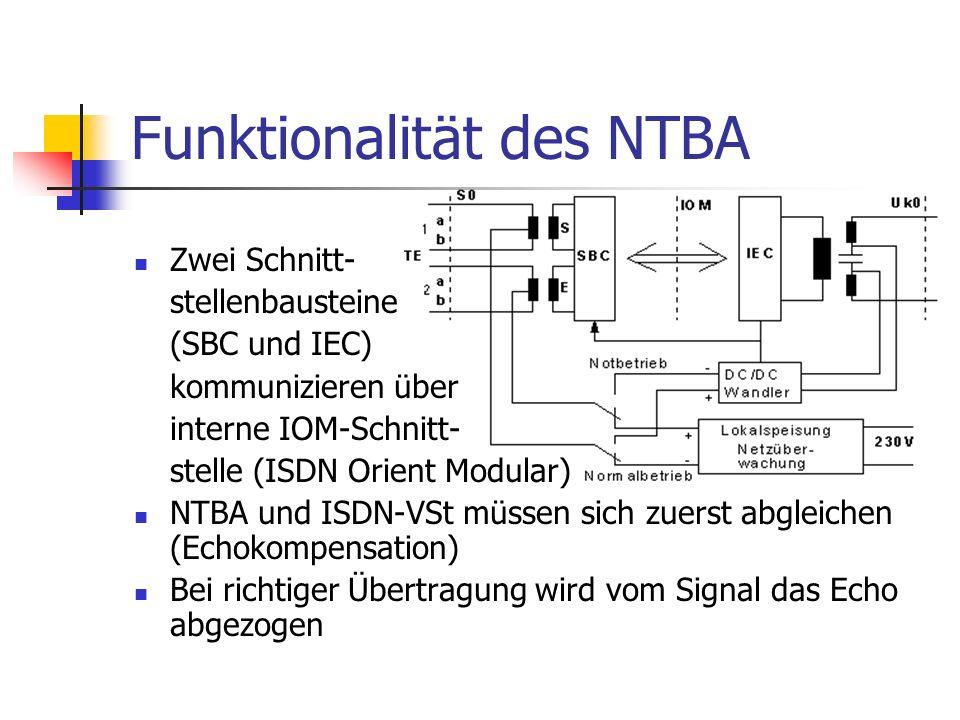 Funktionalität des NTBA Zwei Schnitt- stellenbausteine (SBC und IEC) kommunizieren über interne IOM-Schnitt- stelle (ISDN Orient Modular) NTBA und ISD