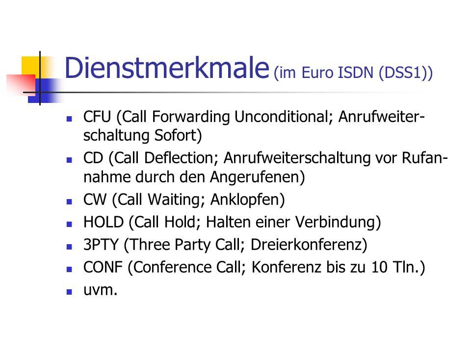 Dienstmerkmale (im Euro ISDN (DSS1)) CFU (Call Forwarding Unconditional; Anrufweiter- schaltung Sofort) CD (Call Deflection; Anrufweiterschaltung vor