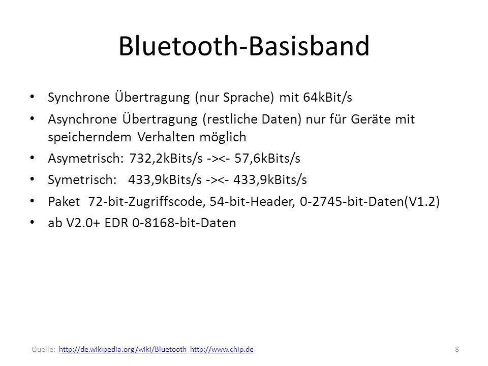 Bluetooth-Basisband Synchrone Übertragung (nur Sprache) mit 64kBit/s Asynchrone Übertragung (restliche Daten) nur für Geräte mit speicherndem Verhalten möglich Asymetrisch: 732,2kBits/s -><- 57,6kBits/s Symetrisch: 433,9kBits/s -><- 433,9kBits/s Paket 72-bit-Zugriffscode, 54-bit-Header, 0-2745-bit-Daten(V1.2) ab V2.0+ EDR 0-8168-bit-Daten 8 Quelle: http://de.wikipedia.org/wiki/Bluetooth http://www.chip.dehttp://de.wikipedia.org/wiki/Bluetoothhttp://www.chip.de
