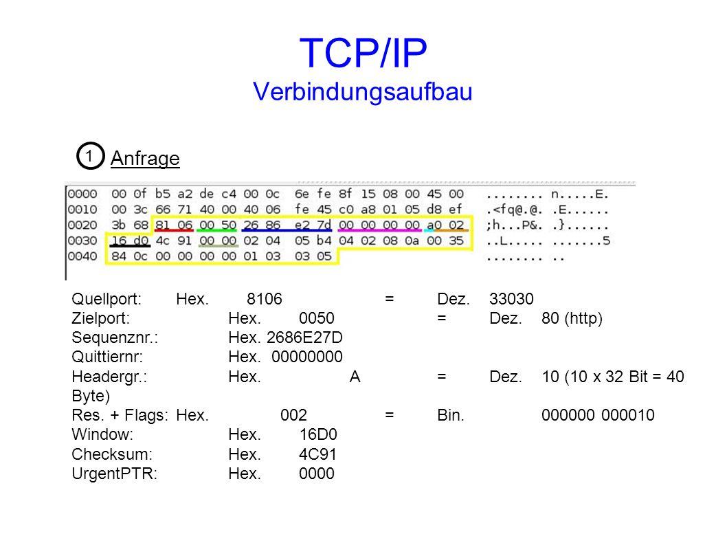 TCP/IP Verbindungsaufbau Anfrage 1 Quellport: Hex. 8106=Dez. 33030 Zielport:Hex. 0050=Dez.80 (http) Sequenznr.:Hex. 2686E27D Quittiernr:Hex. 00000000