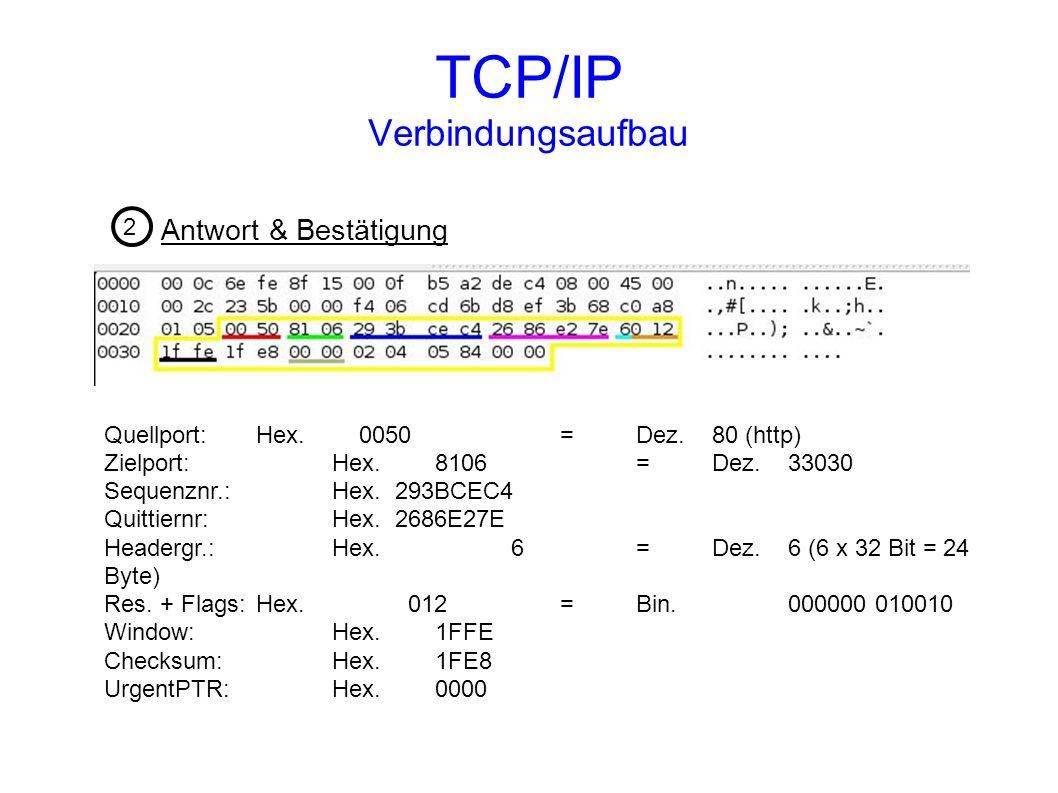 TCP/IP Verbindungsaufbau Antwort & Bestätigung 2 Quellport: Hex. 0050=Dez. 80 (http) Zielport:Hex. 8106=Dez.33030 Sequenznr.:Hex. 293BCEC4 Quittiernr: