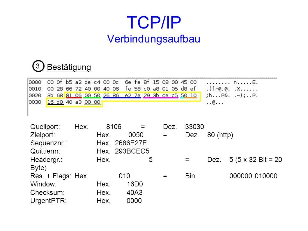 TCP/IP Verbindungsaufbau Bestätigung 3 Quellport: Hex. 8106=Dez. 33030 Zielport:Hex. 0050=Dez.80 (http) Sequenznr.:Hex. 2686E27E Quittiernr:Hex. 293BC