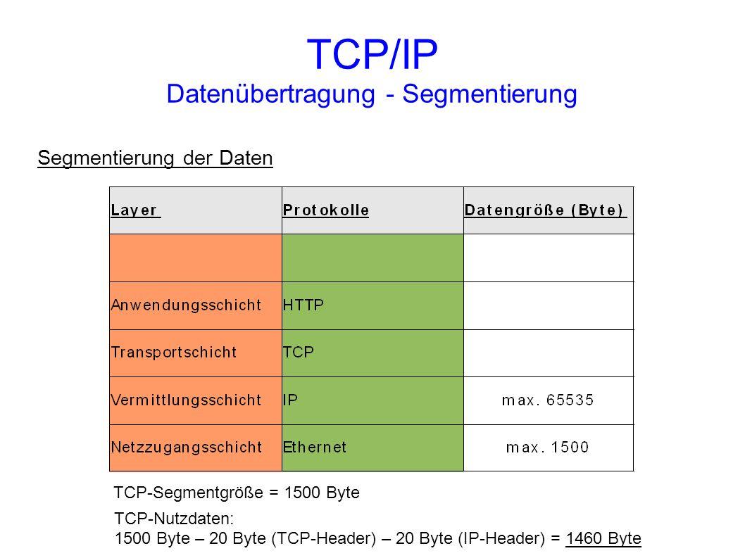 TCP/IP Datenübertragung - Segmentierung Segmentierung der Daten TCP-Segmentgröße = 1500 Byte TCP-Nutzdaten: 1500 Byte – 20 Byte (TCP-Header) – 20 Byte