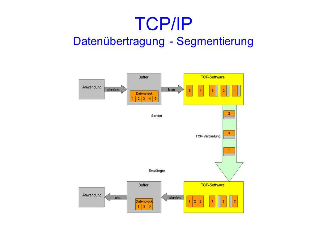 TCP/IP Datenübertragung Server: Sequenznummer: Eigene Sequenznummer Quittiernummer: Sequenznummer (Client) + Nutzdatengröße ( bleibt konstant) Nutzdaten Client: (Bestätigung – nur Header) Sequenznummer: Sequenznummer + Nutzdatengröße (bleibt konstant) Quittiernummer: Sequenznummer (Server) + Nutzdatengröße.