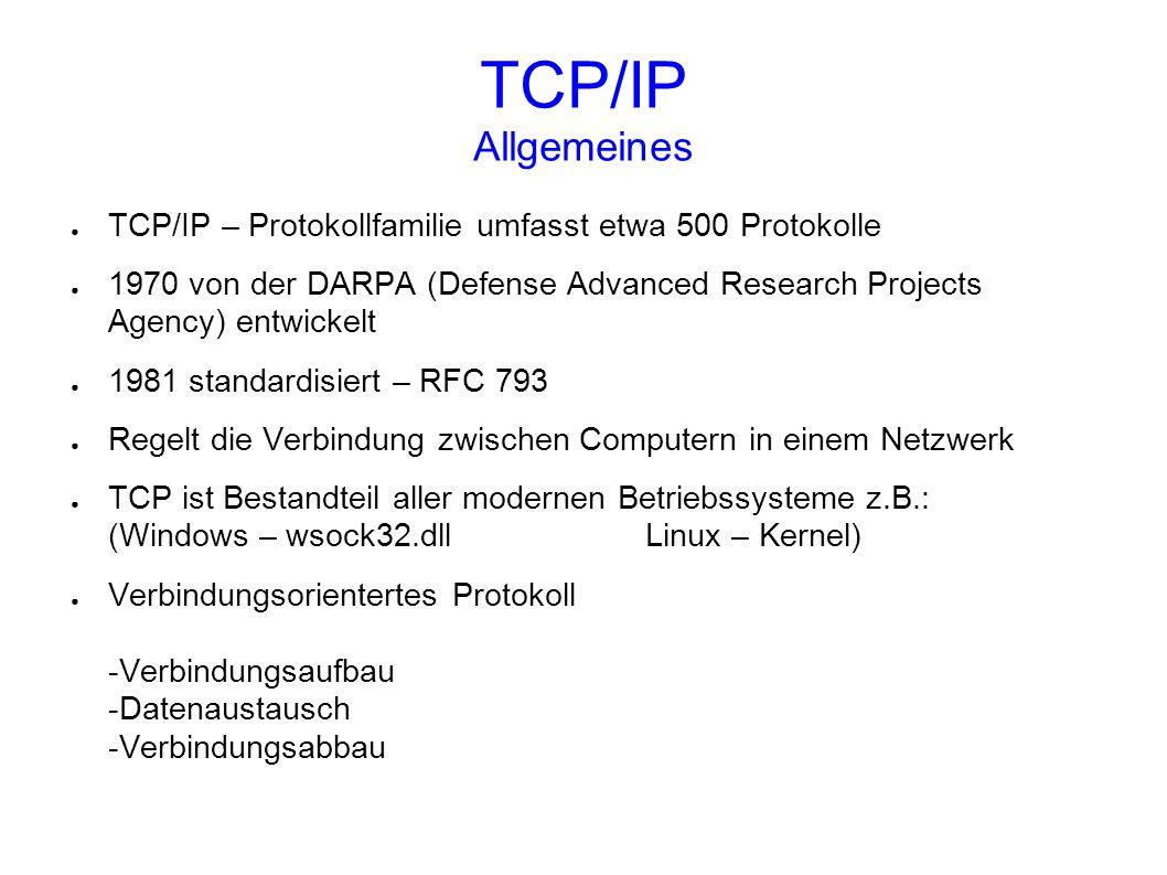TCP/IP Allgemeines Kommunikation über virtuellen Kanal (Socket) mit Hilfe von IP-Adressen und Portnummern Schutz vor Datenverlust bei der Übertragung