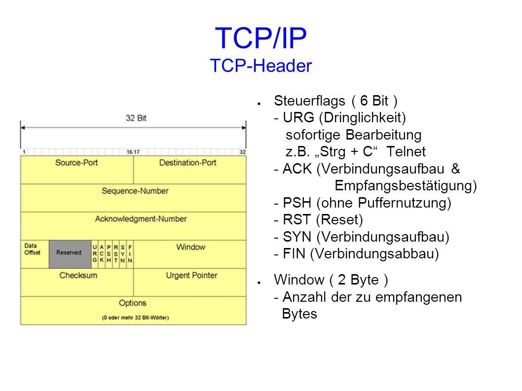 TCP/IP TCP-Header Prüfsumme ( 2 Byte ) - generiert aus Header und Nutzdaten Urgent Pointer ( 2 Byte ) - zeigt auf die Urgent-Daten Zusatzinformationen - Vielfaches von 32 Bit - z.B.