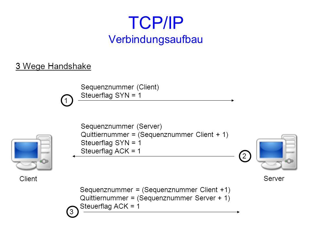 TCP/IP Verbindungsaufbau 3 Wege Handshake Client Server 1 2 3 Sequenznummer (Client) Steuerflag SYN = 1 Sequenznummer (Server) Quittiernummer = (Seque