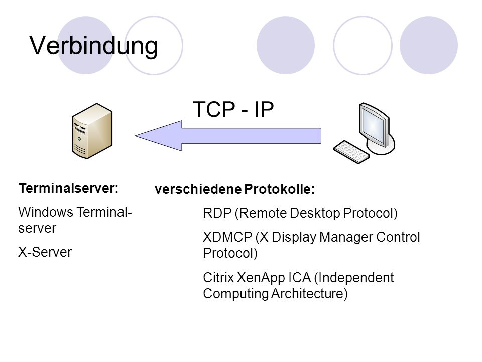 Verbindung TCP - IP verschiedene Protokolle: RDP (Remote Desktop Protocol) XDMCP (X Display Manager Control Protocol) Citrix XenApp ICA (Independent C