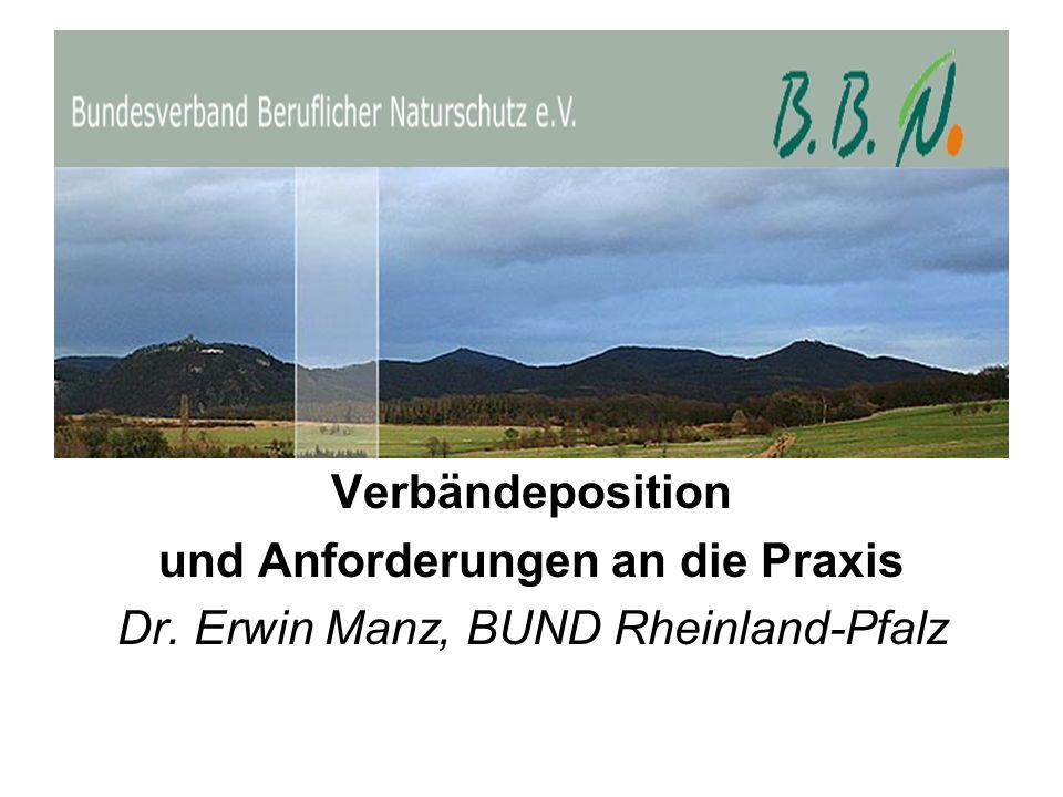 Podiumsdiskussion Moderation: Prof.Dr. Robert Beckmann (BBN/TU Kaiserslautern) Teilnehmer: Dr.