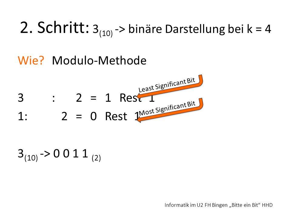 2. Schritt: 3 (10) -> binäre Darstellung bei k = 4 Wie?Modulo-Methode 3:2=1Rest1 1:2=0Rest1 3 (10) -> 0 0 1 1 (2) Informatik im U2 FH Bingen Bitte ein