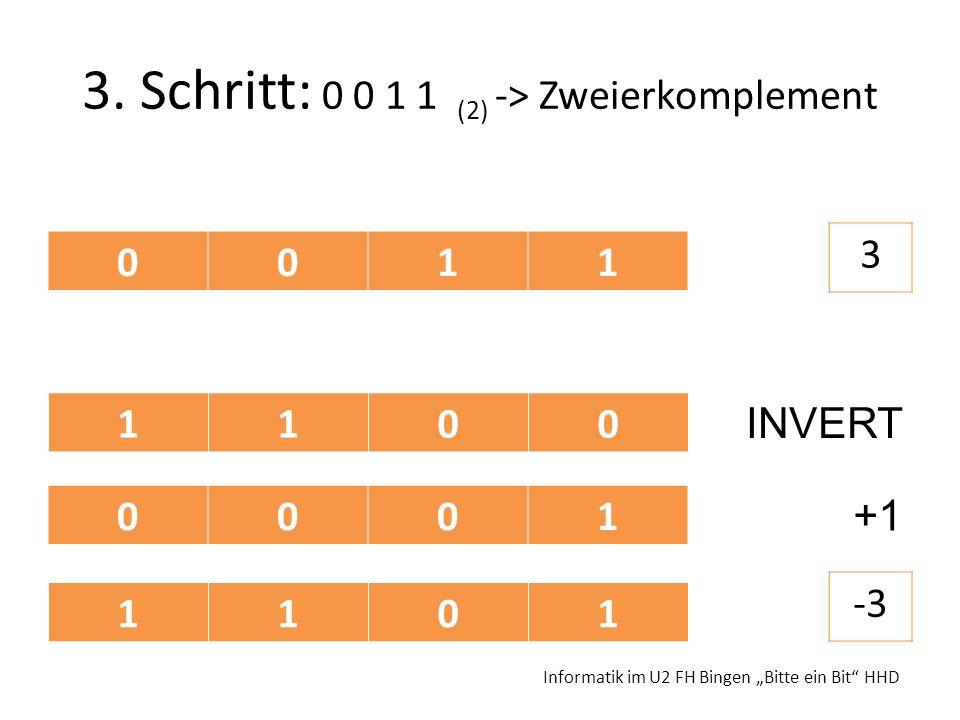 3. Schritt: 0 0 1 1 (2) -> Zweierkomplement Informatik im U2 FH Bingen Bitte ein Bit HHD 0011 3 1101 -3 1100 INVERT 0001 +1