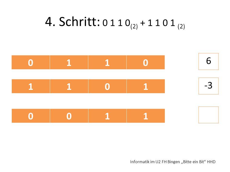 4. Schritt: 0 1 1 0 (2) + 1 1 0 1 (2) Informatik im U2 FH Bingen Bitte ein Bit HHD 0110 6 1101 -3 0011