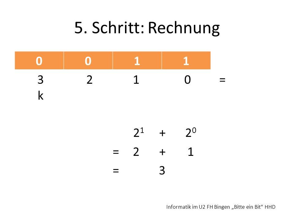 5. Schritt:Rechnung 3210=k21+20=2+1=33210=k21+20=2+1=3 Informatik im U2 FH Bingen Bitte ein Bit HHD 0011