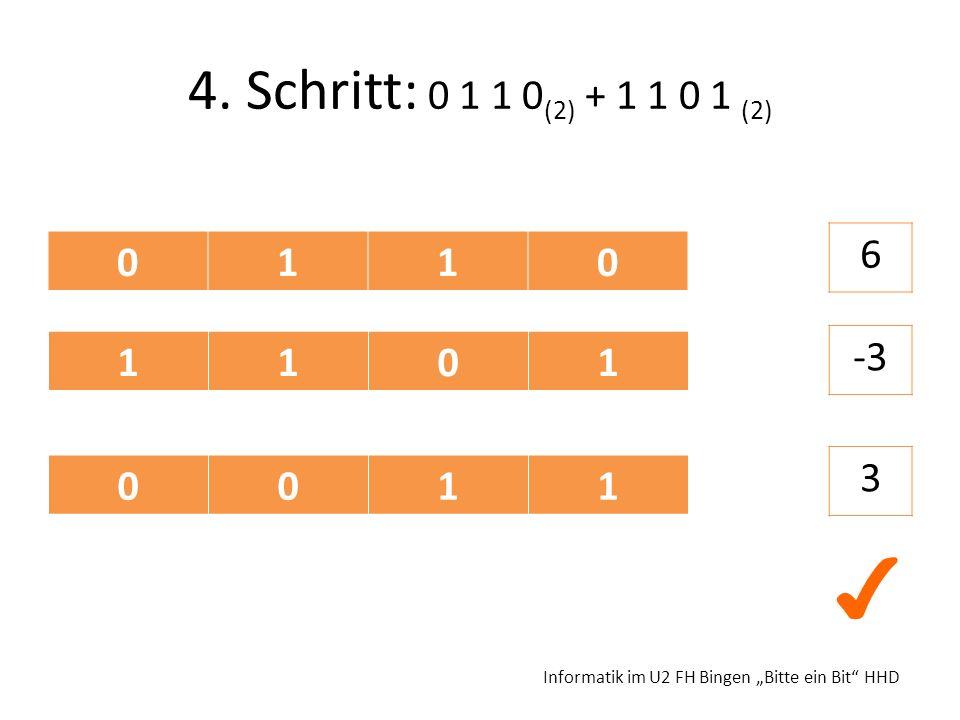 4. Schritt: 0 1 1 0 (2) + 1 1 0 1 (2) Informatik im U2 FH Bingen Bitte ein Bit HHD 0110 6 1101 -3 0011 3