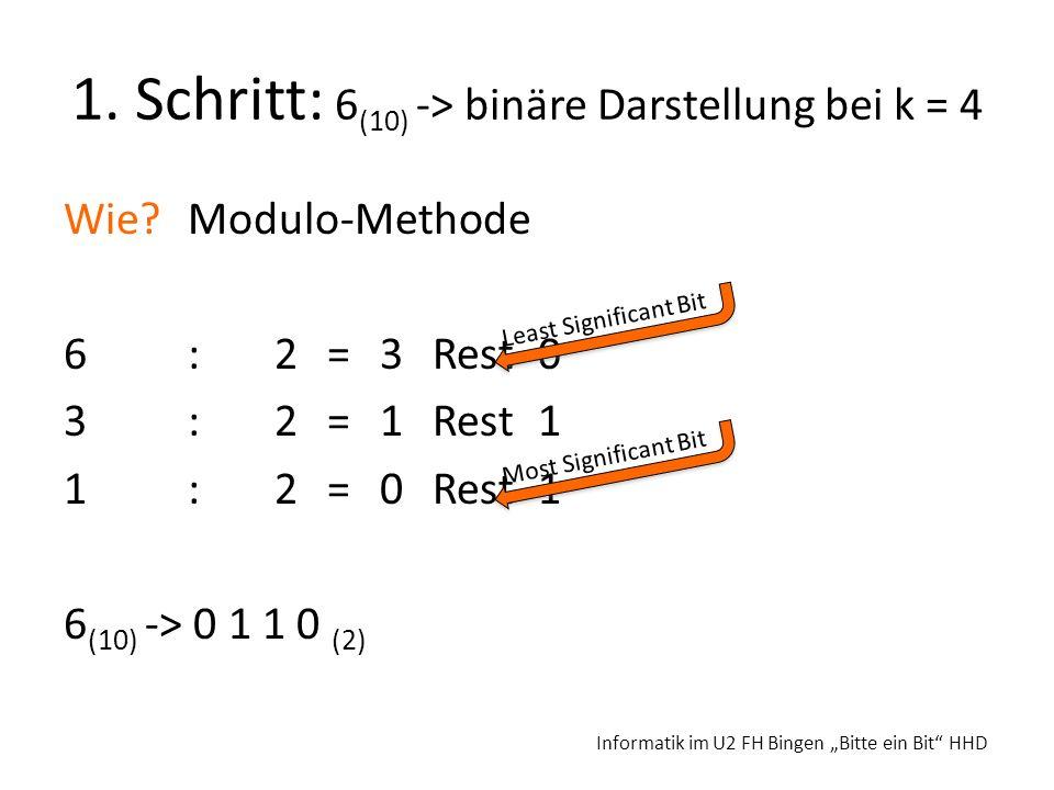 1. Schritt: 6 (10) -> binäre Darstellung bei k = 4 Wie?Modulo-Methode 6:2=3Rest0 3:2=1Rest1 1:2=0Rest1 6 (10) -> 0 1 1 0 (2) Informatik im U2 FH Binge