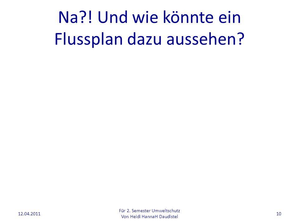 Weitere Anwendungen.Berechnung von Prüfziffern. z.B.