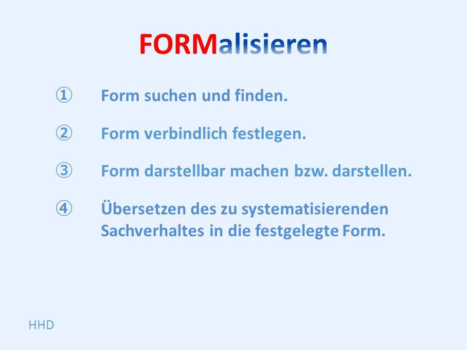Form suchen und finden. Form verbindlich festlegen. Form darstellbar machen bzw. darstellen. Übersetzen des zu systematisierenden Sachverhaltes in die