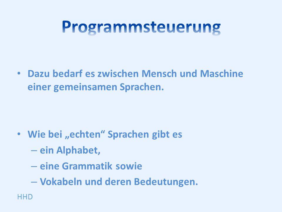 Dazu bedarf es zwischen Mensch und Maschine einer gemeinsamen Sprachen. Wie bei echten Sprachen gibt es – ein Alphabet, – eine Grammatik sowie – Vokab