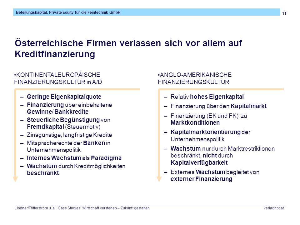 11 Beteilungskapital, Private Equity für die Feintechnik GmbH Lindner/Tötterström u. a.: Case Studies: Wirtschaft verstehen – Zukunft gestalten verlag