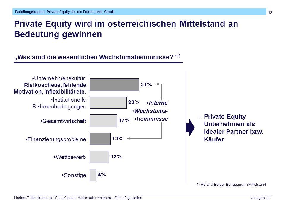 12 Beteilungskapital, Private Equity für die Feintechnik GmbH Lindner/Tötterström u. a.: Case Studies: Wirtschaft verstehen – Zukunft gestalten verlag