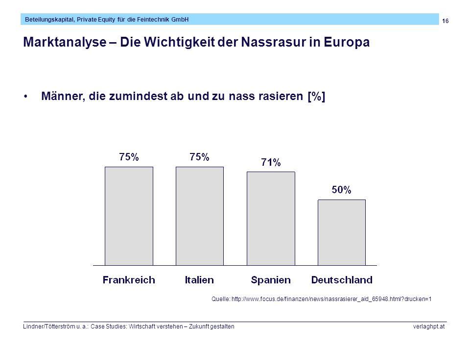 16 Beteilungskapital, Private Equity für die Feintechnik GmbH Lindner/Tötterström u. a.: Case Studies: Wirtschaft verstehen – Zukunft gestalten verlag