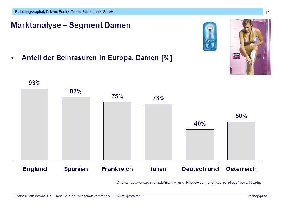 17 Beteilungskapital, Private Equity für die Feintechnik GmbH Lindner/Tötterström u. a.: Case Studies: Wirtschaft verstehen – Zukunft gestalten verlag