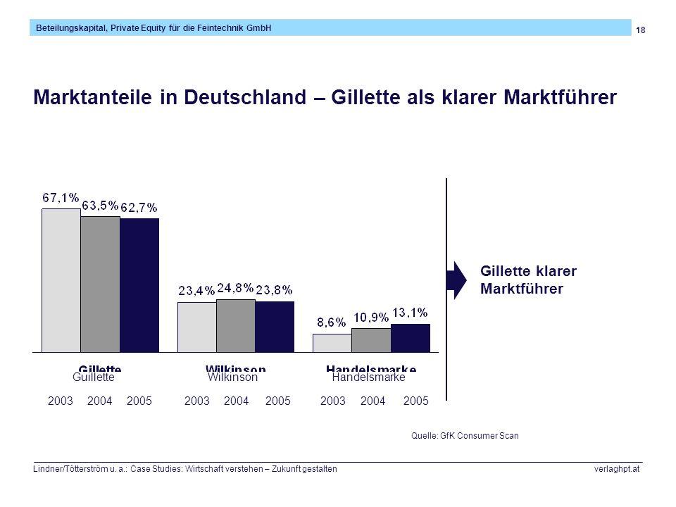 18 Beteilungskapital, Private Equity für die Feintechnik GmbH Lindner/Tötterström u. a.: Case Studies: Wirtschaft verstehen – Zukunft gestalten verlag
