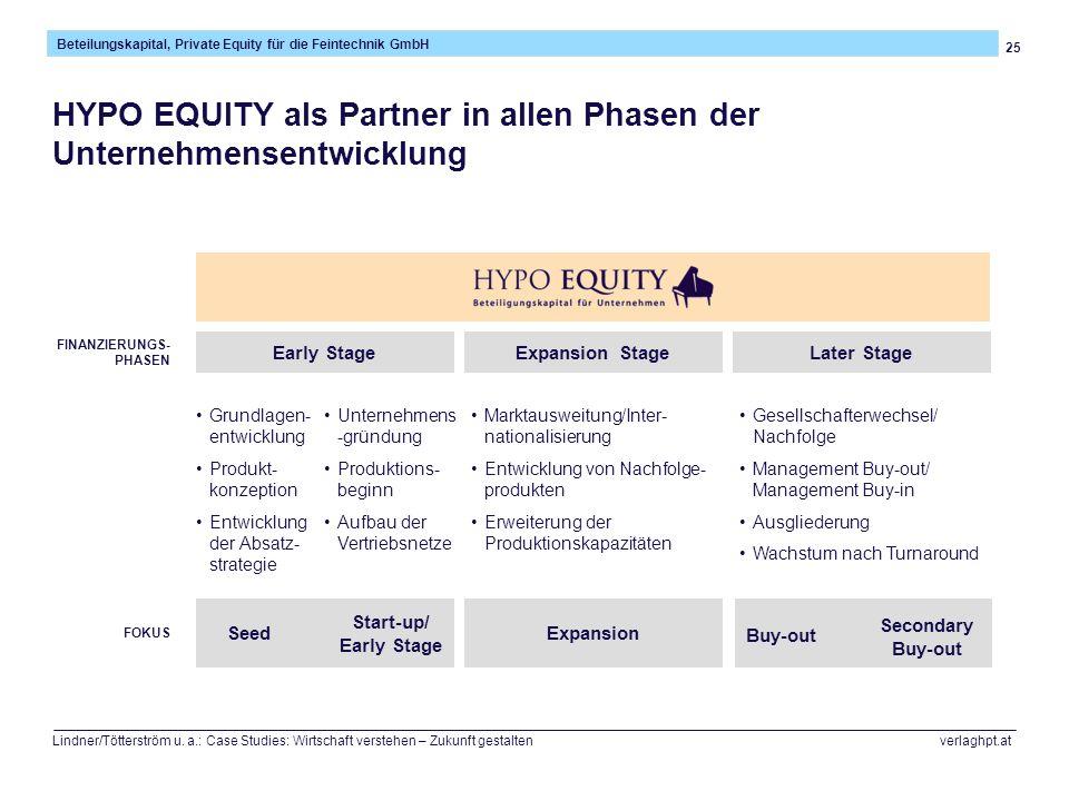 25 Beteilungskapital, Private Equity für die Feintechnik GmbH Lindner/Tötterström u. a.: Case Studies: Wirtschaft verstehen – Zukunft gestalten verlag