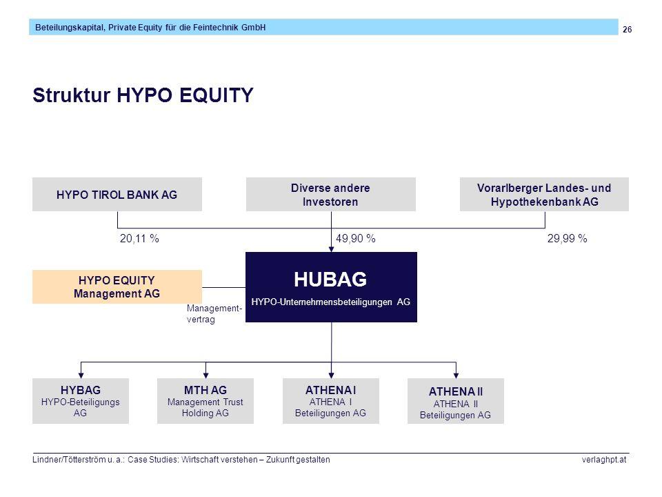 26 Beteilungskapital, Private Equity für die Feintechnik GmbH Lindner/Tötterström u. a.: Case Studies: Wirtschaft verstehen – Zukunft gestalten verlag