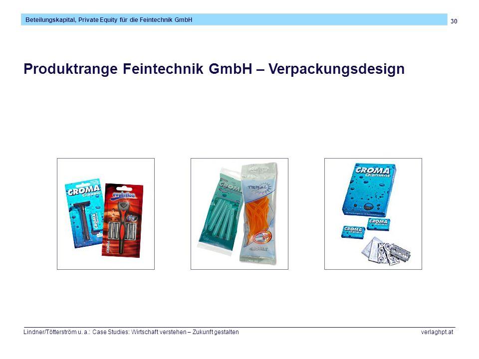 30 Beteilungskapital, Private Equity für die Feintechnik GmbH Lindner/Tötterström u. a.: Case Studies: Wirtschaft verstehen – Zukunft gestalten verlag