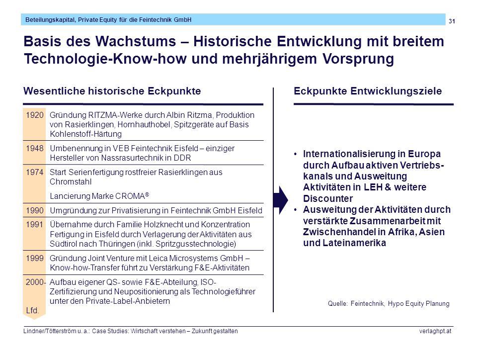 31 Beteilungskapital, Private Equity für die Feintechnik GmbH Lindner/Tötterström u. a.: Case Studies: Wirtschaft verstehen – Zukunft gestalten verlag