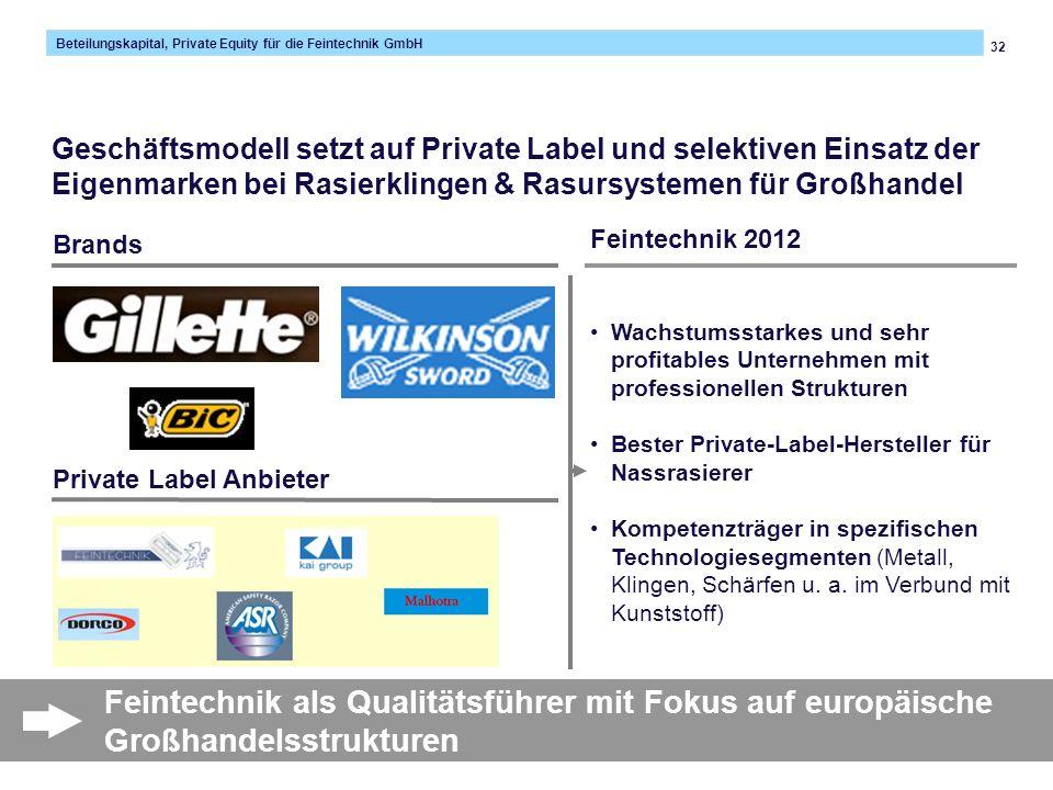 32 Beteilungskapital, Private Equity für die Feintechnik GmbH Lindner/Tötterström u. a.: Case Studies: Wirtschaft verstehen – Zukunft gestalten verlag