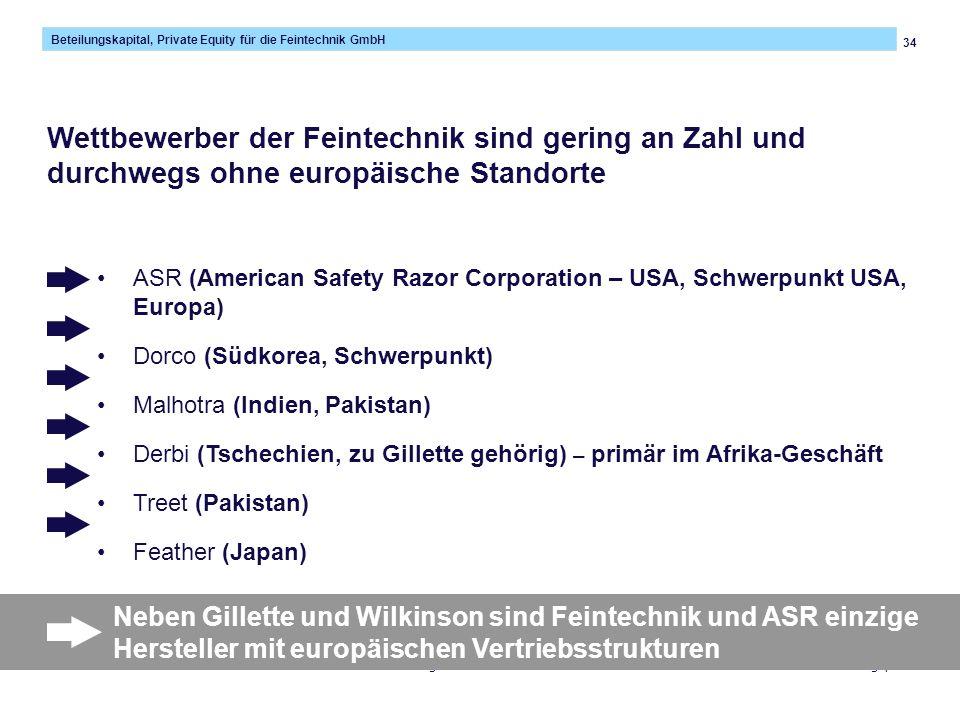 34 Beteilungskapital, Private Equity für die Feintechnik GmbH Lindner/Tötterström u.