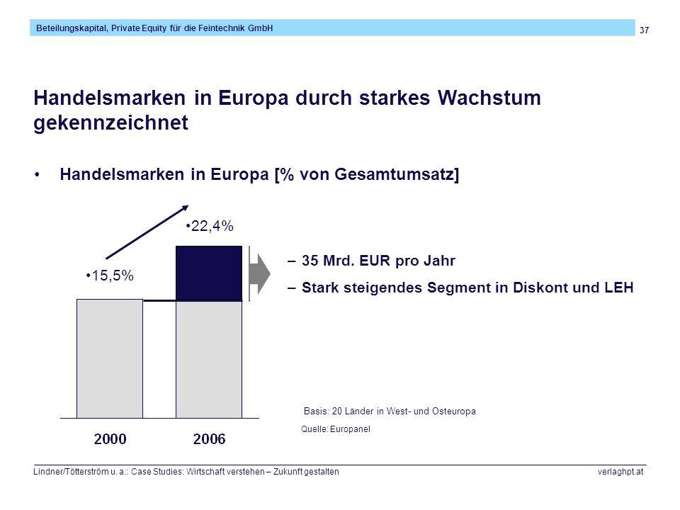 37 Beteilungskapital, Private Equity für die Feintechnik GmbH Lindner/Tötterström u. a.: Case Studies: Wirtschaft verstehen – Zukunft gestalten verlag