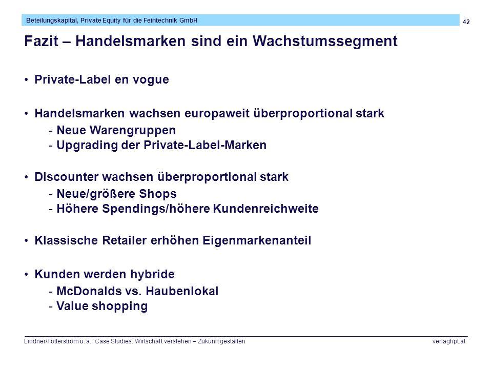 42 Beteilungskapital, Private Equity für die Feintechnik GmbH Lindner/Tötterström u. a.: Case Studies: Wirtschaft verstehen – Zukunft gestalten verlag