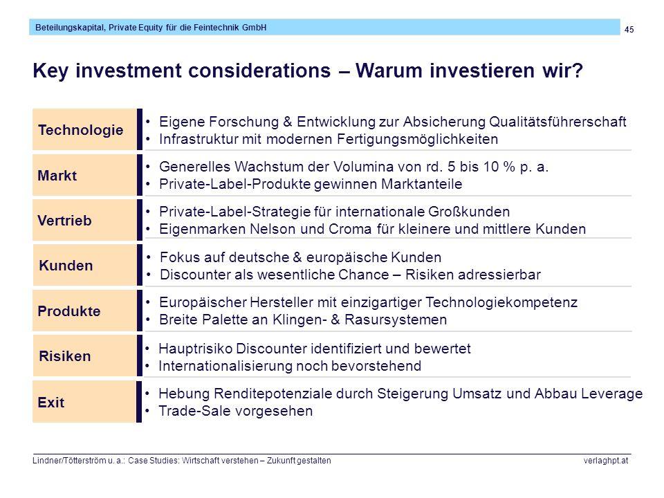 45 Beteilungskapital, Private Equity für die Feintechnik GmbH Lindner/Tötterström u. a.: Case Studies: Wirtschaft verstehen – Zukunft gestalten verlag