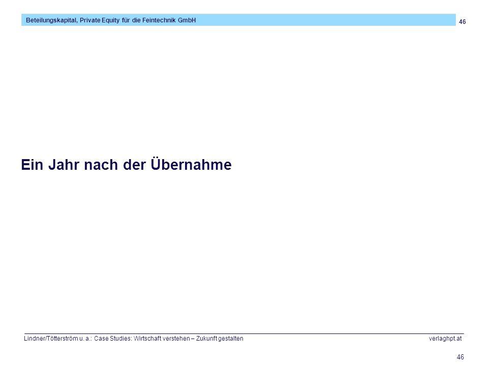 46 Beteilungskapital, Private Equity für die Feintechnik GmbH Lindner/Tötterström u. a.: Case Studies: Wirtschaft verstehen – Zukunft gestalten verlag