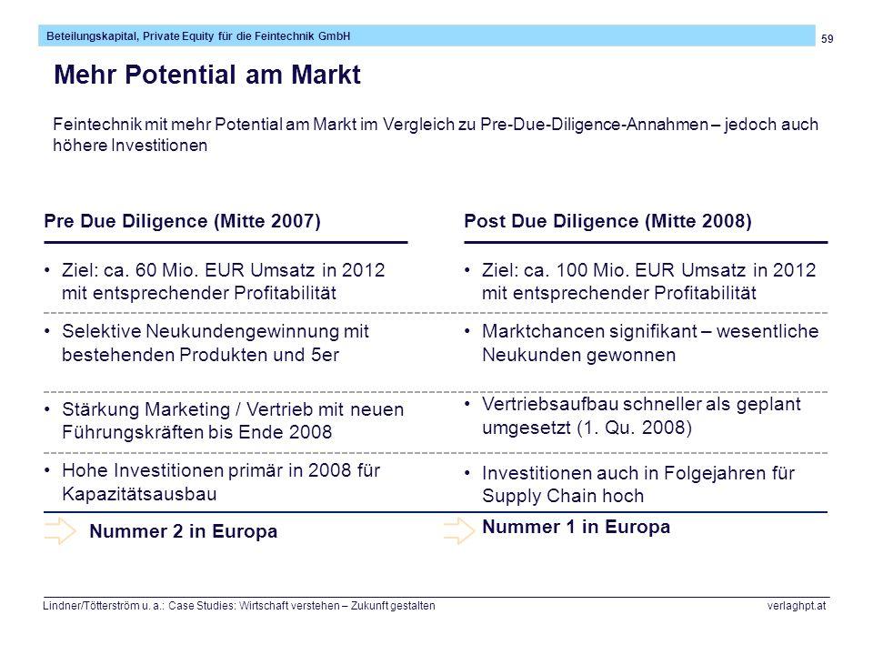 59 Beteilungskapital, Private Equity für die Feintechnik GmbH Lindner/Tötterström u. a.: Case Studies: Wirtschaft verstehen – Zukunft gestalten verlag