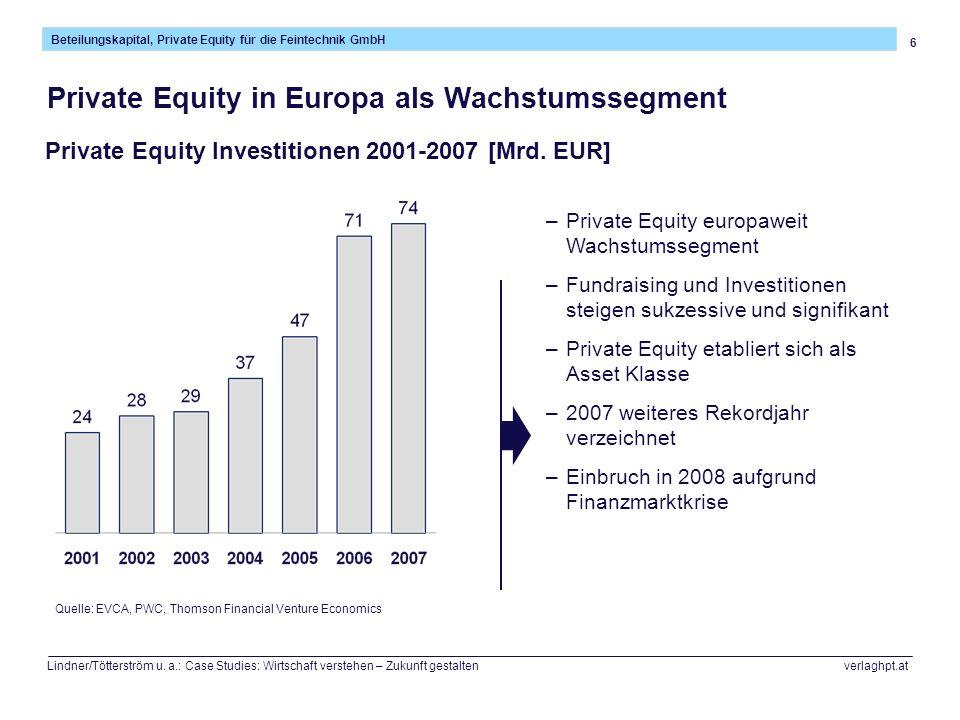 67 Beteilungskapital, Private Equity für die Feintechnik GmbH Lindner/Tötterström u.