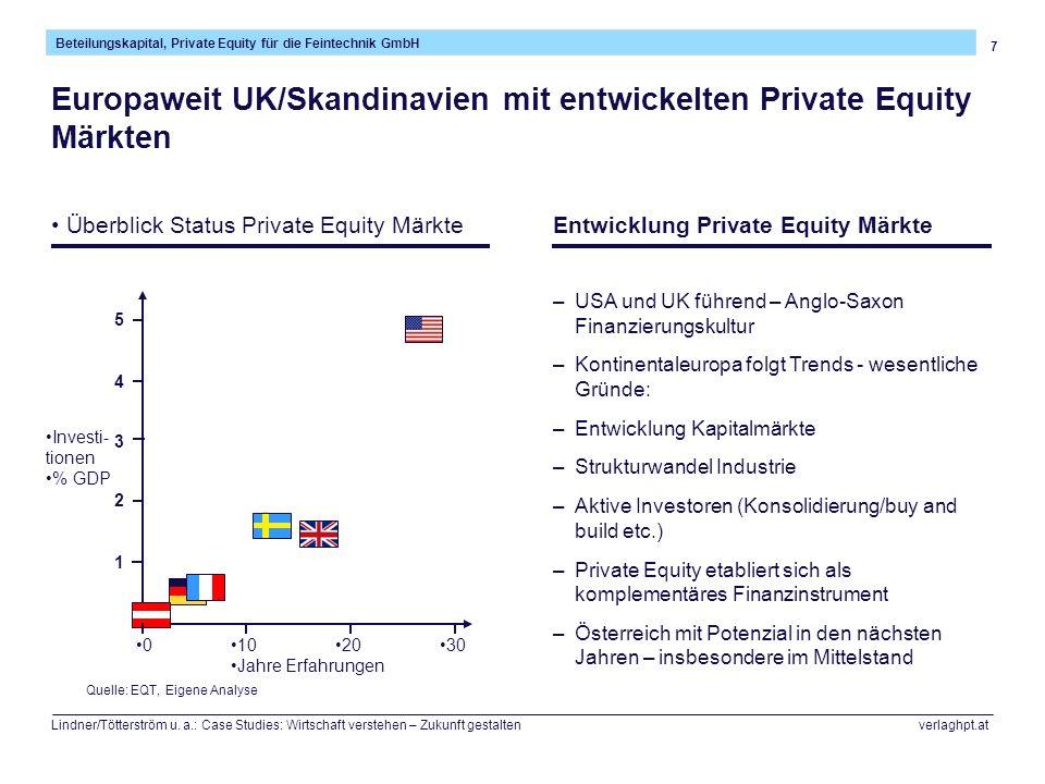 7 Beteilungskapital, Private Equity für die Feintechnik GmbH Lindner/Tötterström u. a.: Case Studies: Wirtschaft verstehen – Zukunft gestalten verlagh
