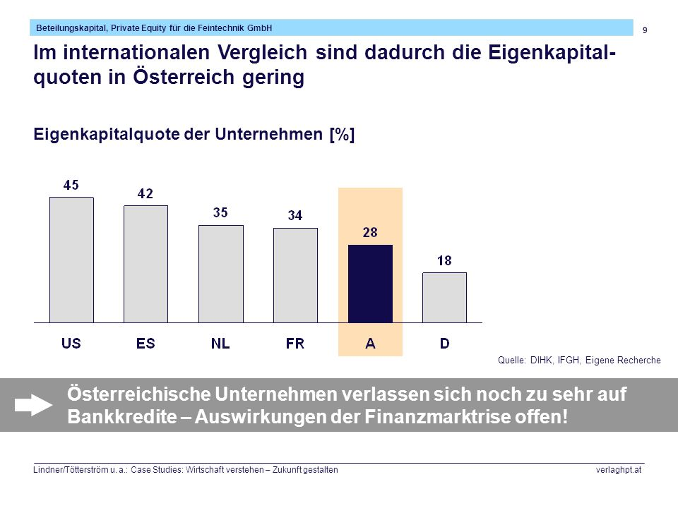 9 Beteilungskapital, Private Equity für die Feintechnik GmbH Lindner/Tötterström u. a.: Case Studies: Wirtschaft verstehen – Zukunft gestalten verlagh