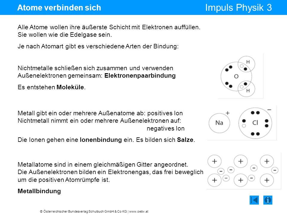 © Österreichischer Bundesverlag Schulbuch GmbH & Co KG | www.oebv.at Impuls Physik 3 Atome verbinden sich Nichtmetalle schließen sich zusammen und ver