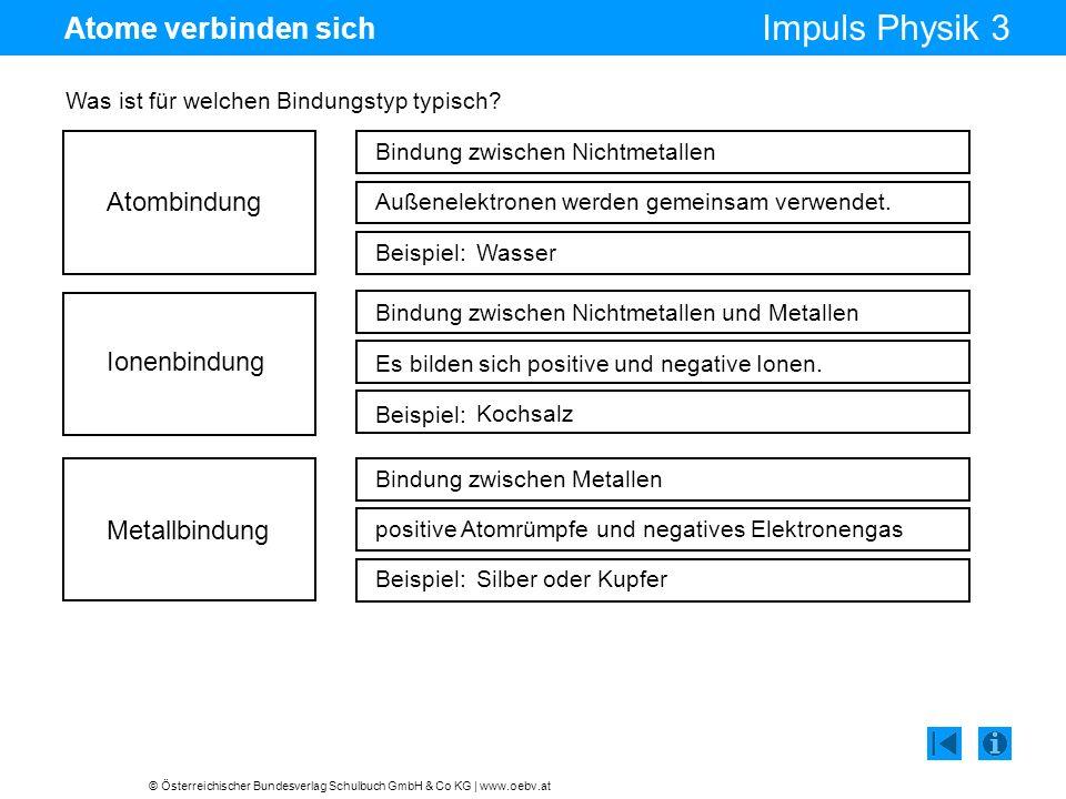 © Österreichischer Bundesverlag Schulbuch GmbH & Co KG   www.oebv.at Impuls Physik 3 Atome verbinden sich Was ist für welchen Bindungstyp typisch.
